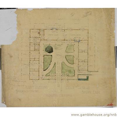 Arturo Bandini Plan